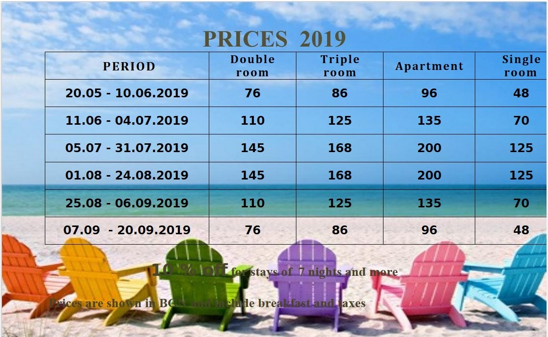 Prices2019-ENG